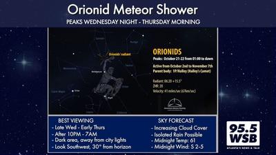 Orionid Meteor Shower Peaks This Week