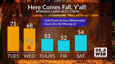 Just in Time for Fall: Big Cool Down on the Way